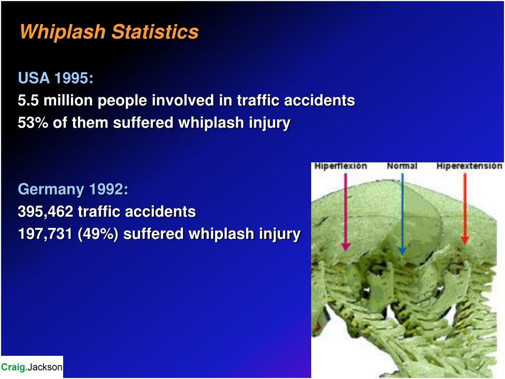 Whiplash Statistics