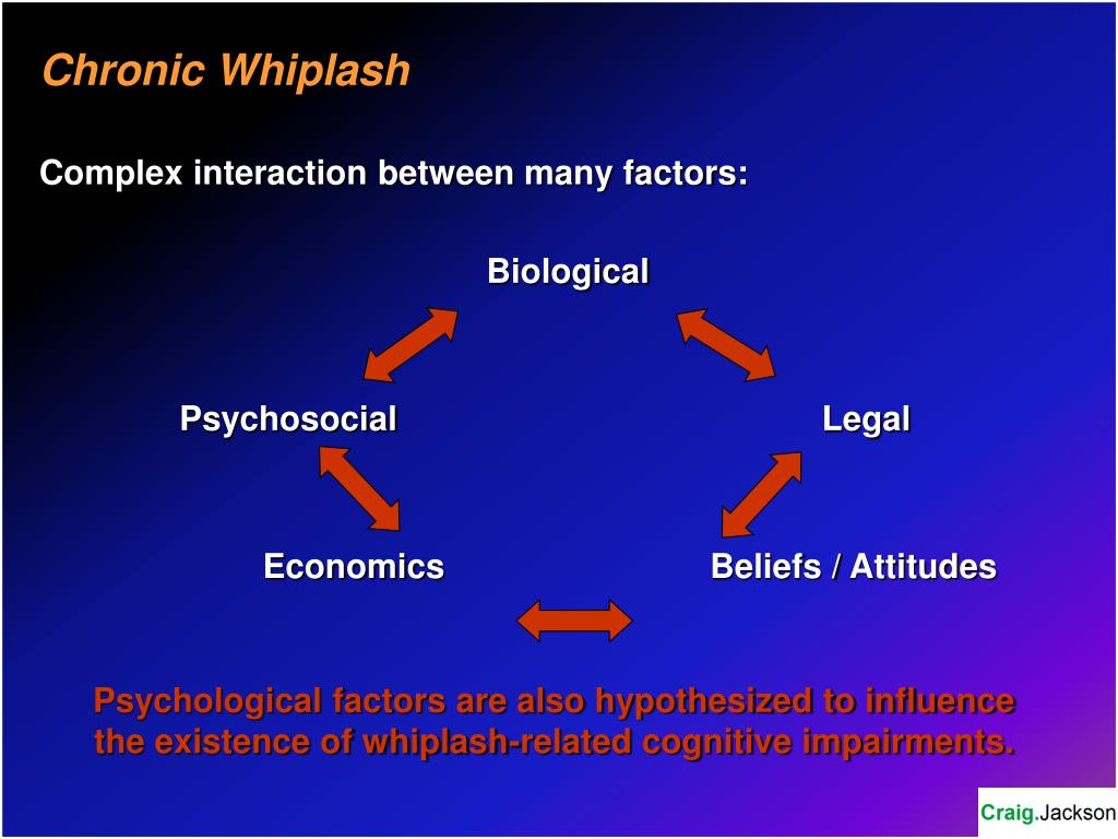 Chronic Whiplash