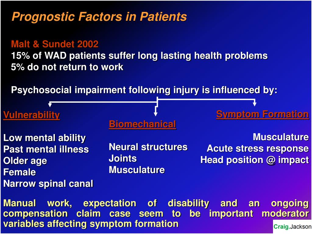 Prognostic Factors in Patients