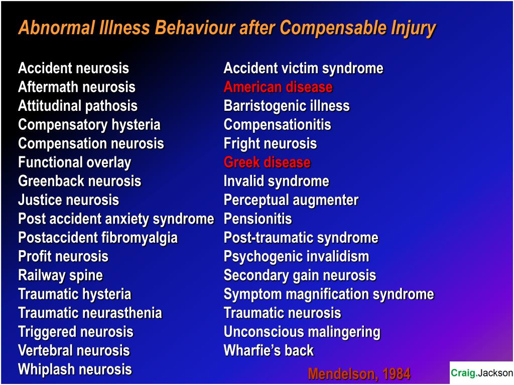 Abnormal Illness Behaviour after Compensable Injury