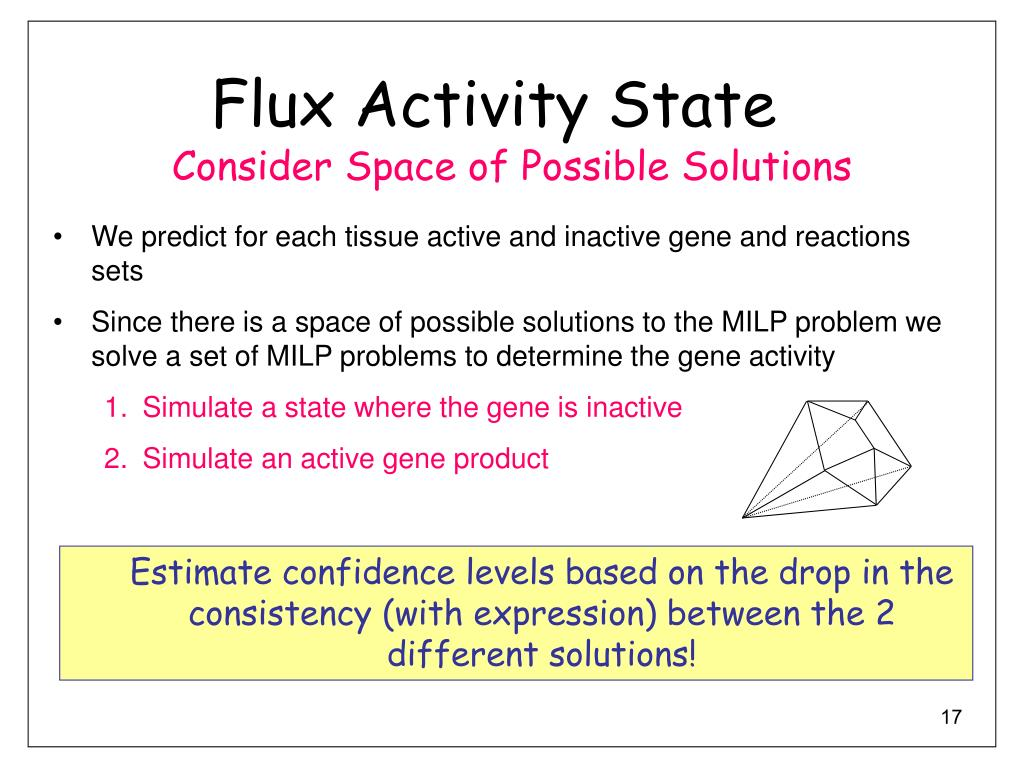 Flux Activity State