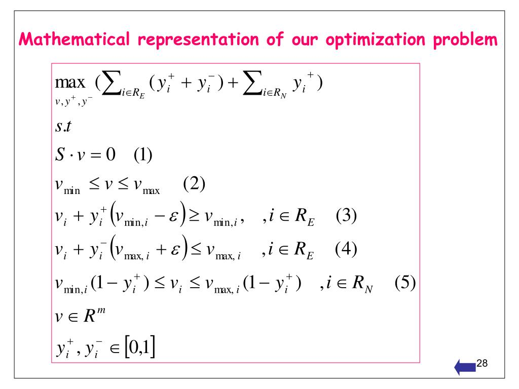 Mathematical representation of our optimization problem