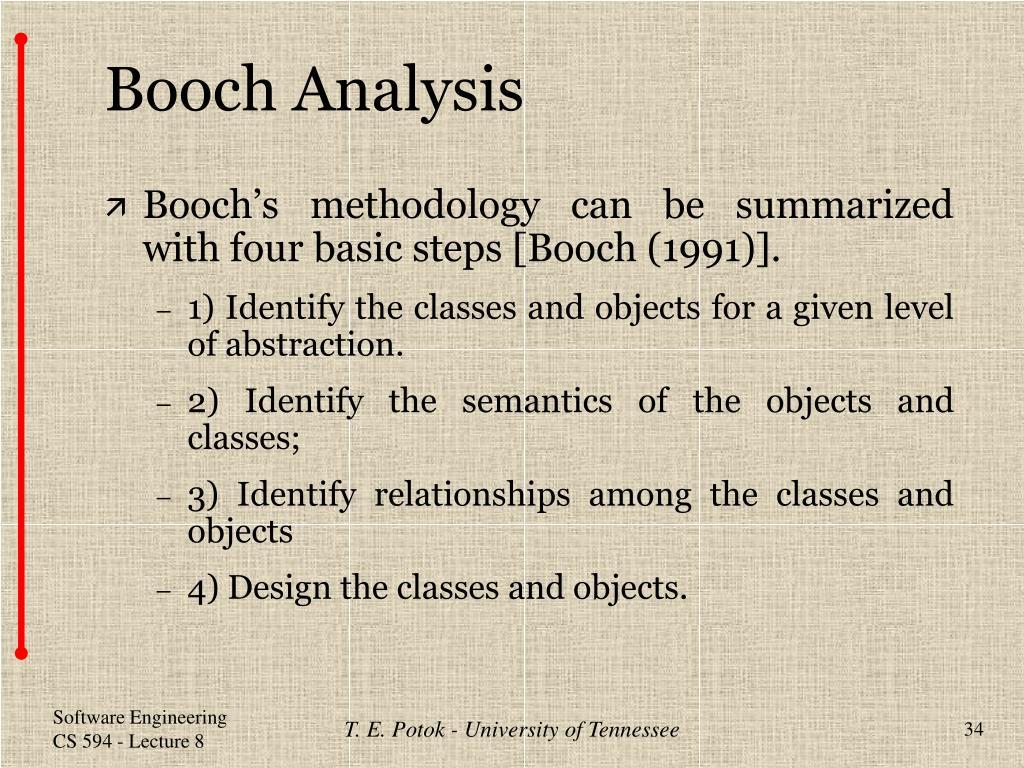 Booch Analysis