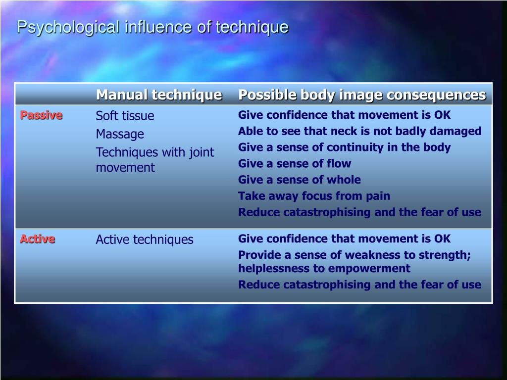 Psychological influence of technique