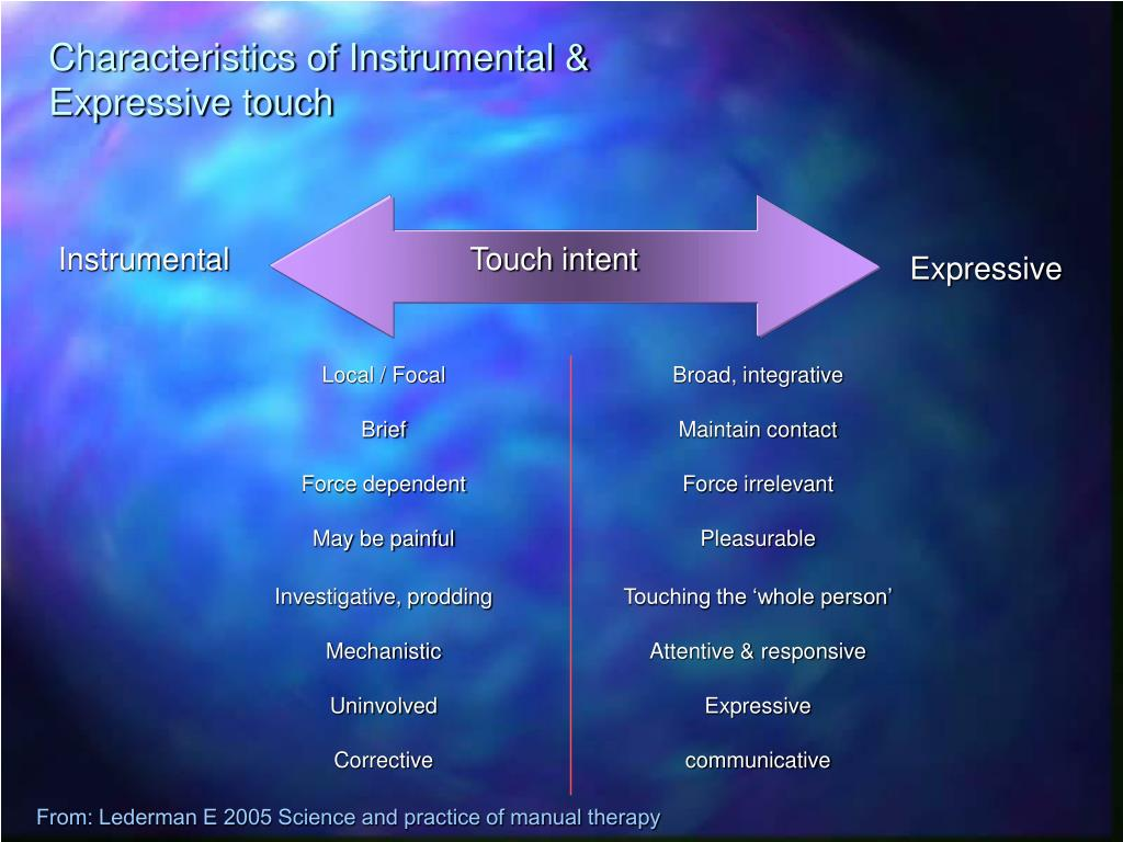 Characteristics of Instrumental & Expressive touch