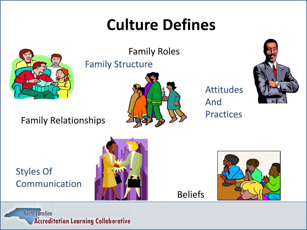 Culture Defines