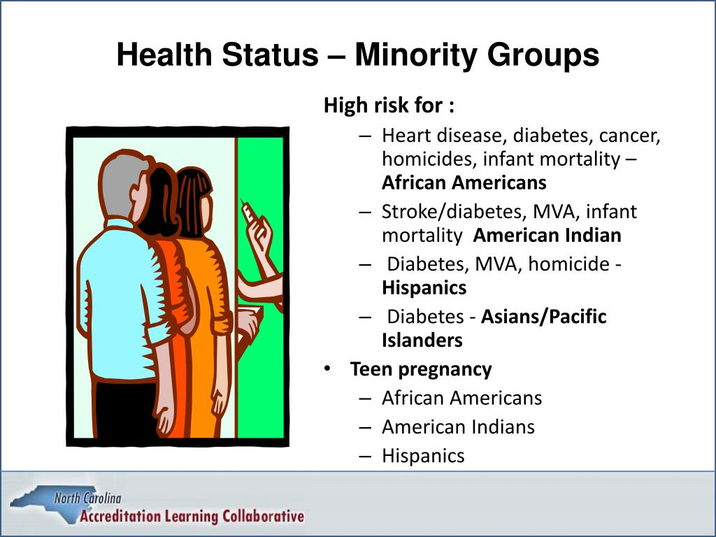 Health Status – Minority Groups