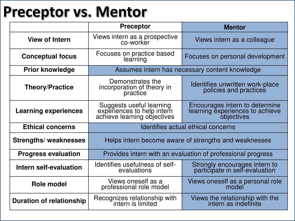 Preceptor vs. Mentor