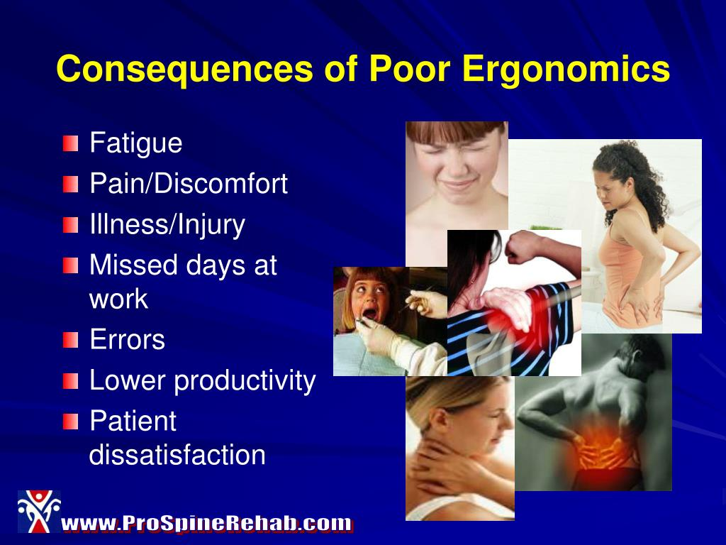 Consequences of Poor Ergonomics