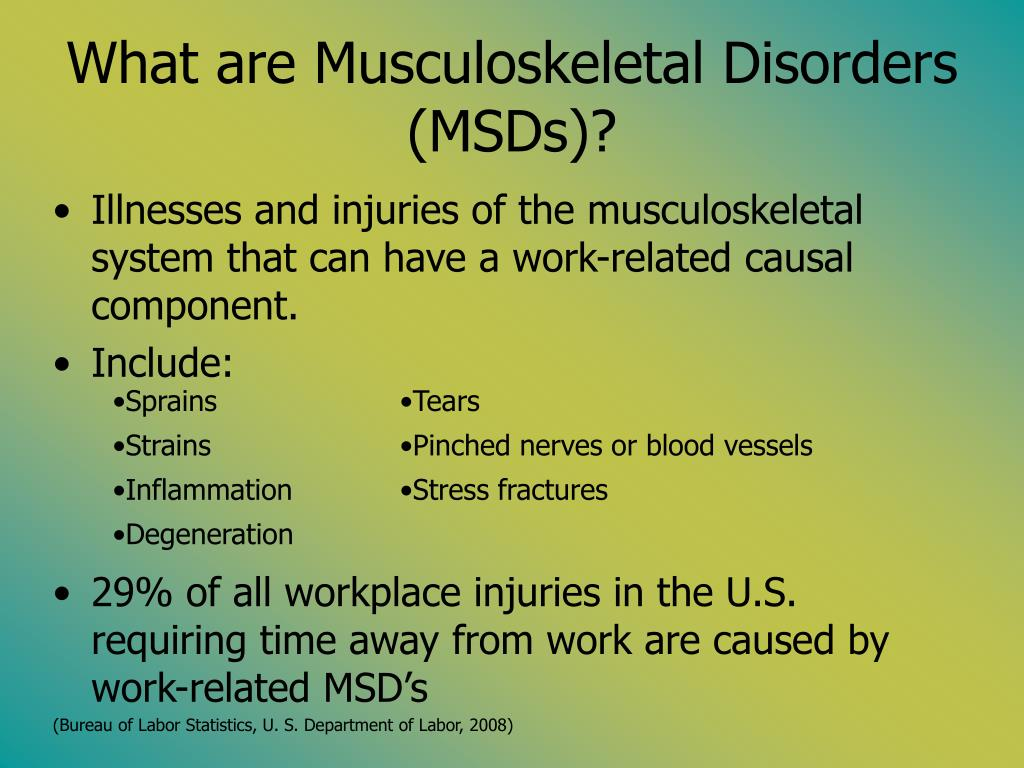 What are Musculoskeletal Disorders (MSDs)?