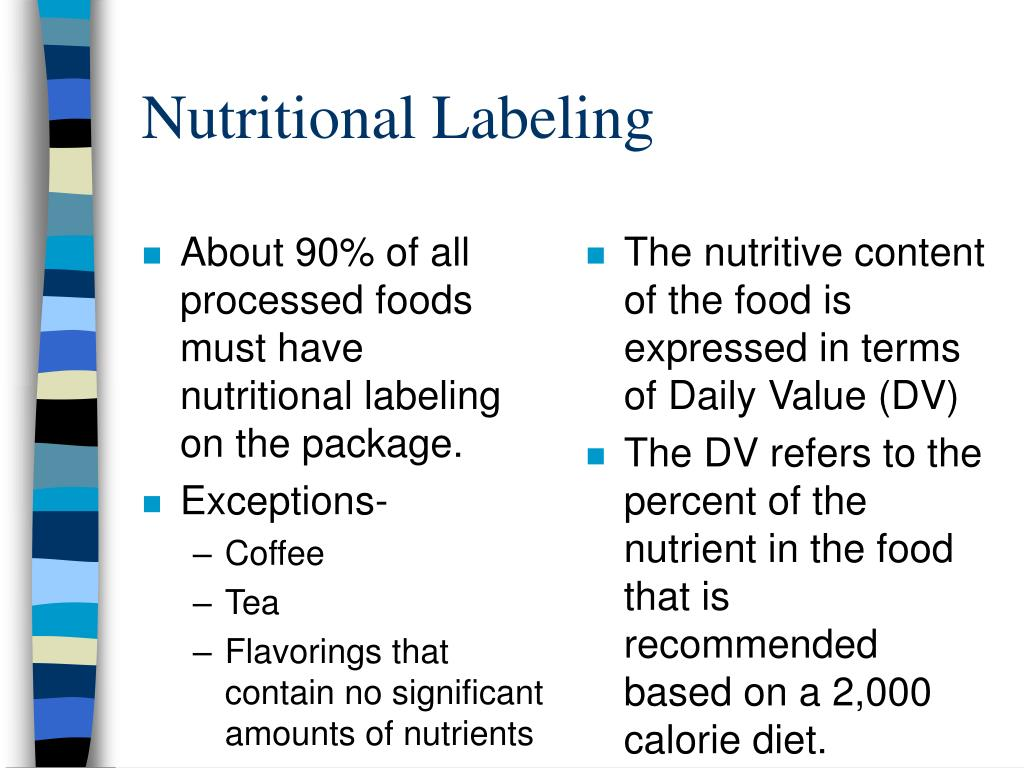 About 90% of all processed foods must have nutritional labeling on the package.