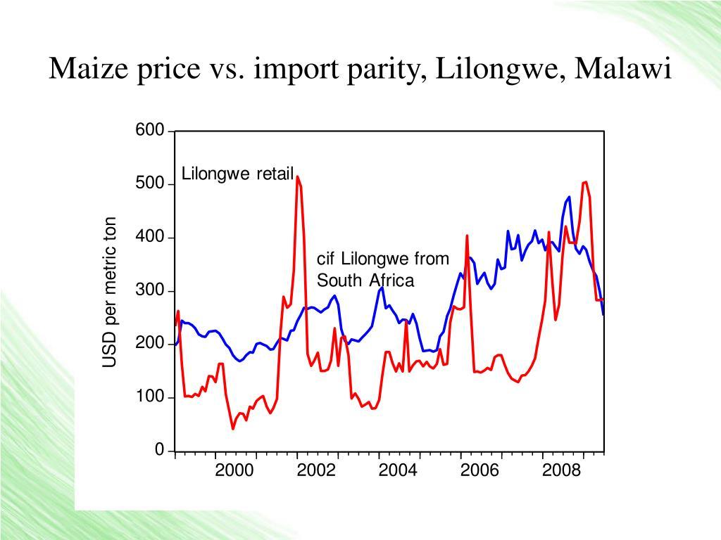 Maize price vs. import parity, Lilongwe, Malawi