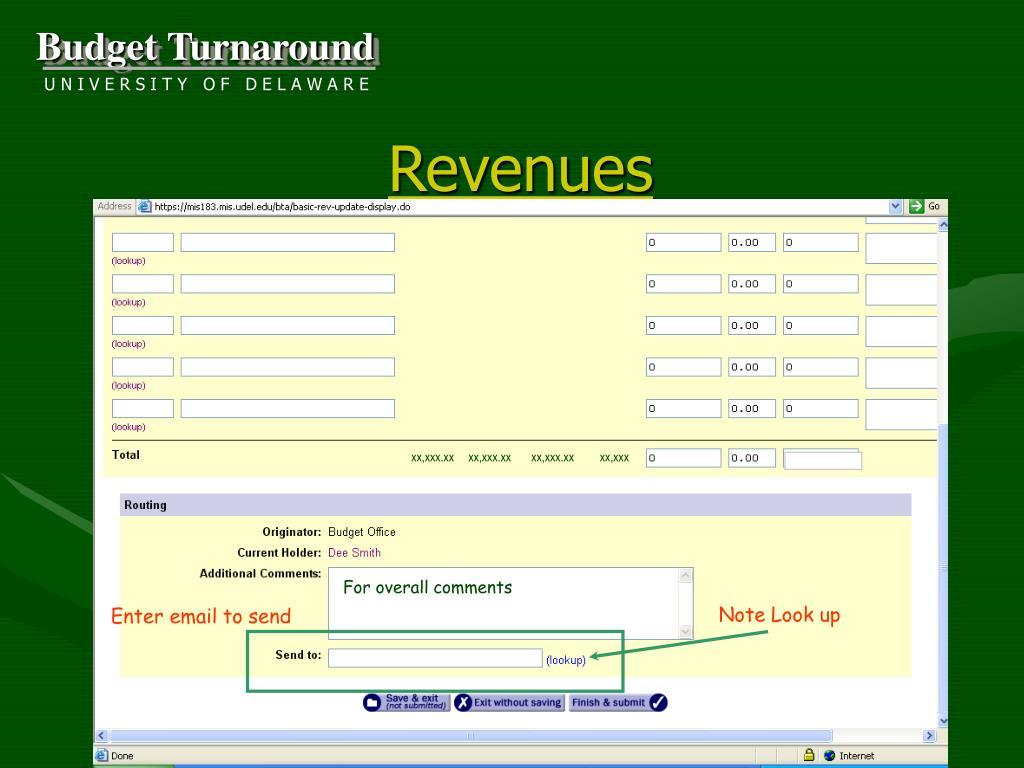 Revenues