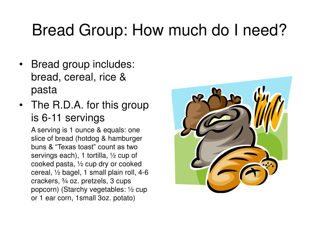 Bread Group: How much do I need?