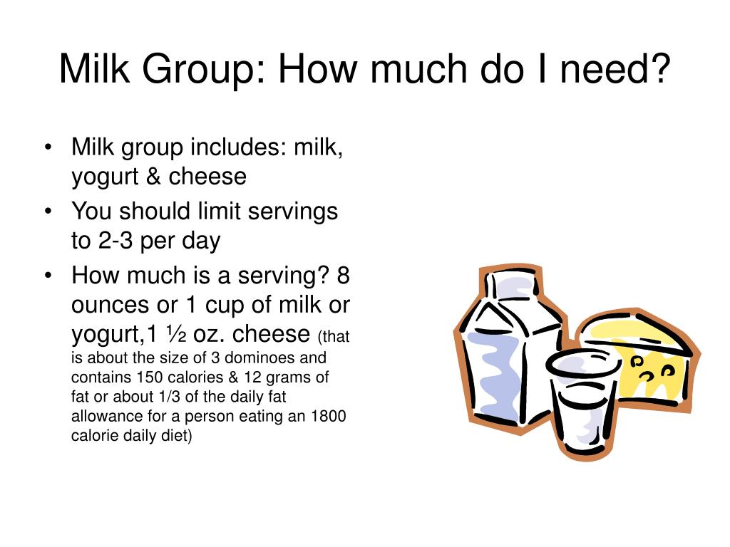 Milk Group: How much do I need?