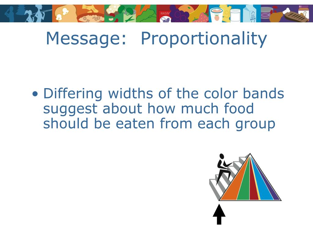 Message:  Proportionality