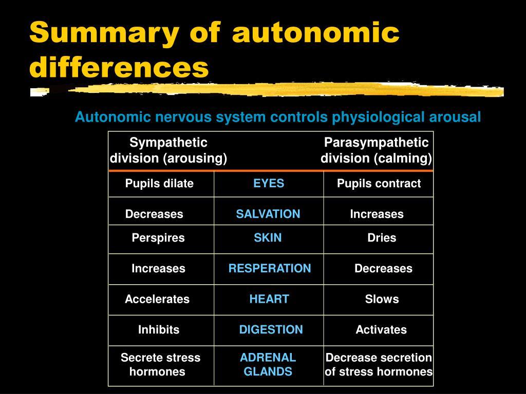 Autonomic nervous system controls physiological arousal