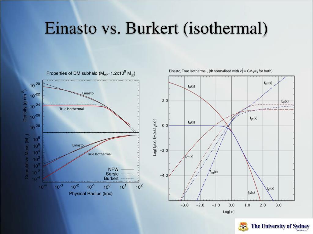 Einasto vs. Burkert (isothermal)