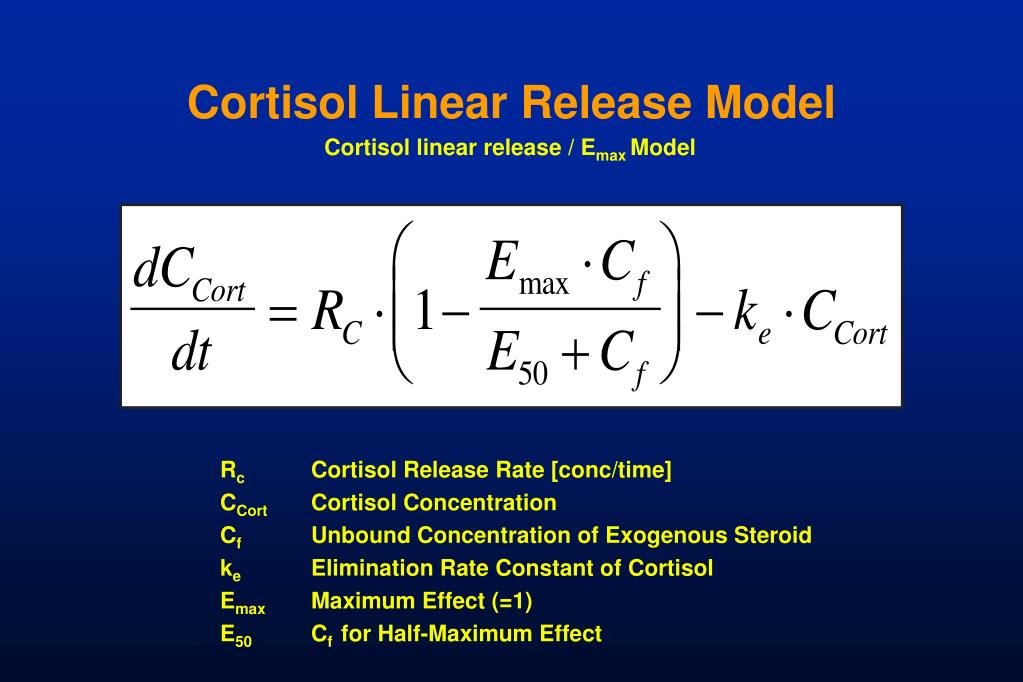 Cortisol Linear Release Model