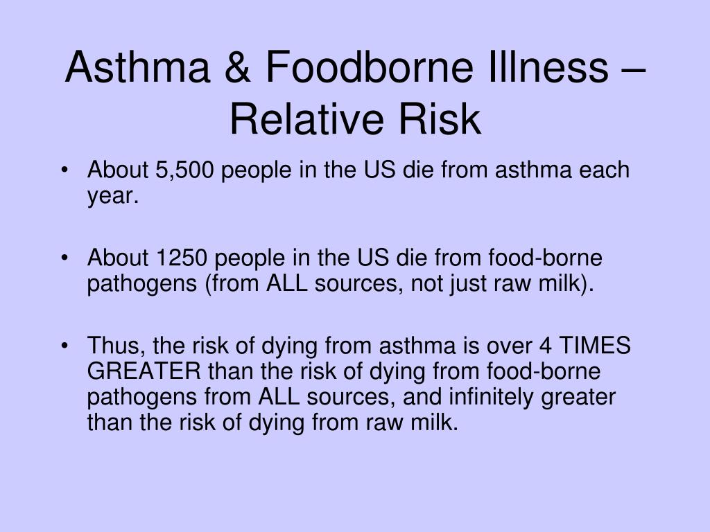 Asthma & Foodborne Illness – Relative Risk
