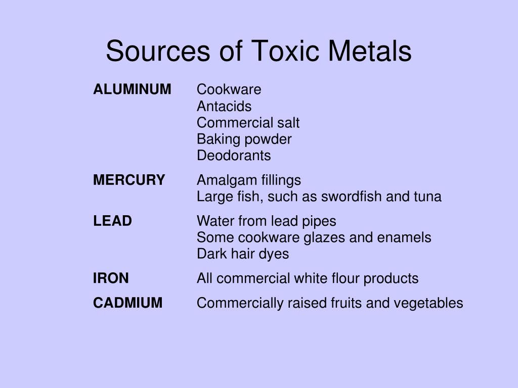Sources of Toxic Metals