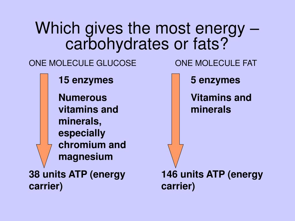 Which gives the most energy – carbohydrates or fats?