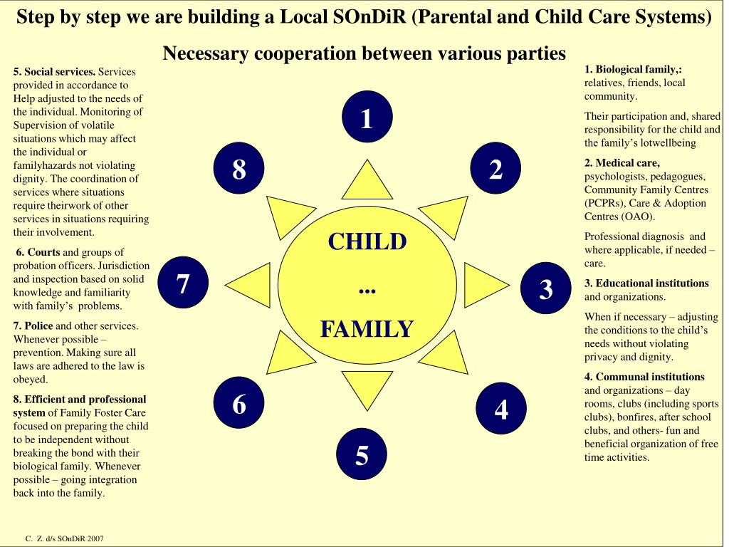 Step by step we are building a Local SOnDiR (Parental and Child Care Systems)