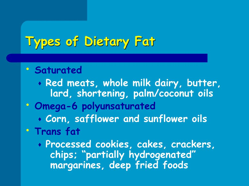 Types of Dietary Fat