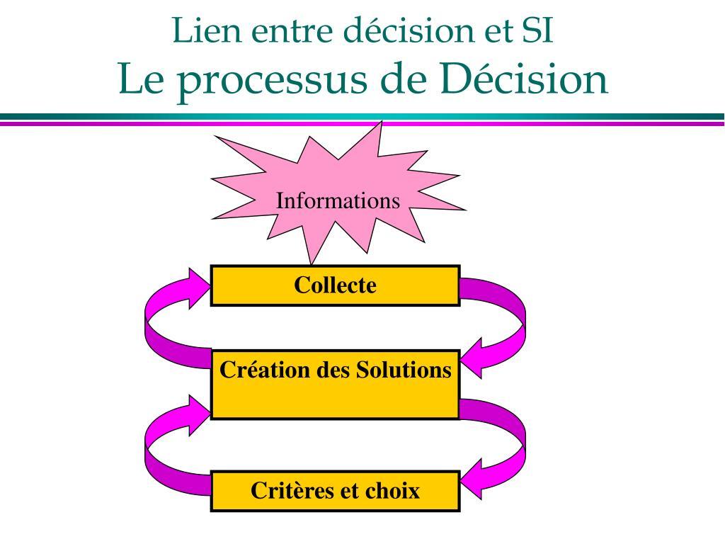 Lien entre décision et SI