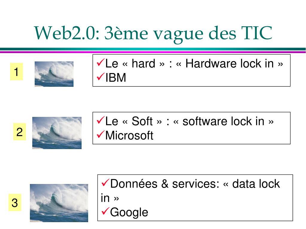 Web2.0: 3ème vague des TIC