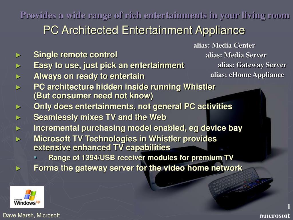 PC Architected Entertainment Appliance