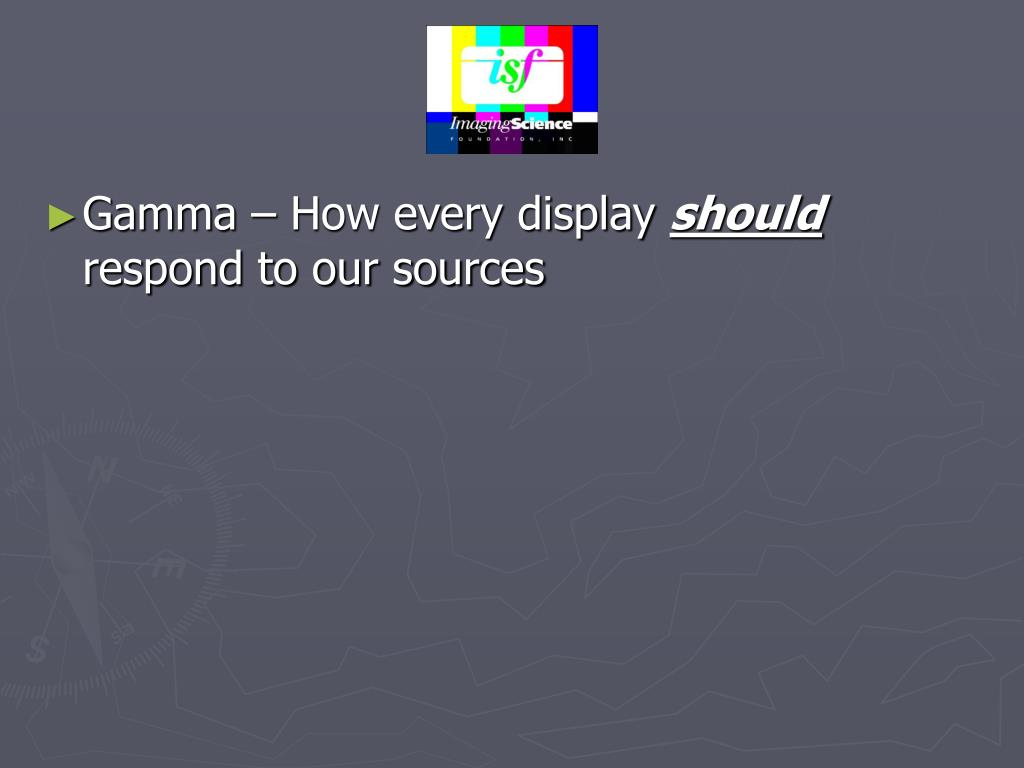 Gamma – How every display
