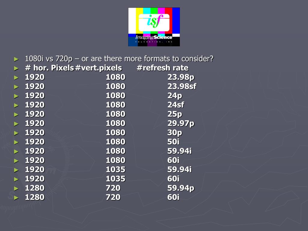 1080i vs 720p – or are there more formats to consider?