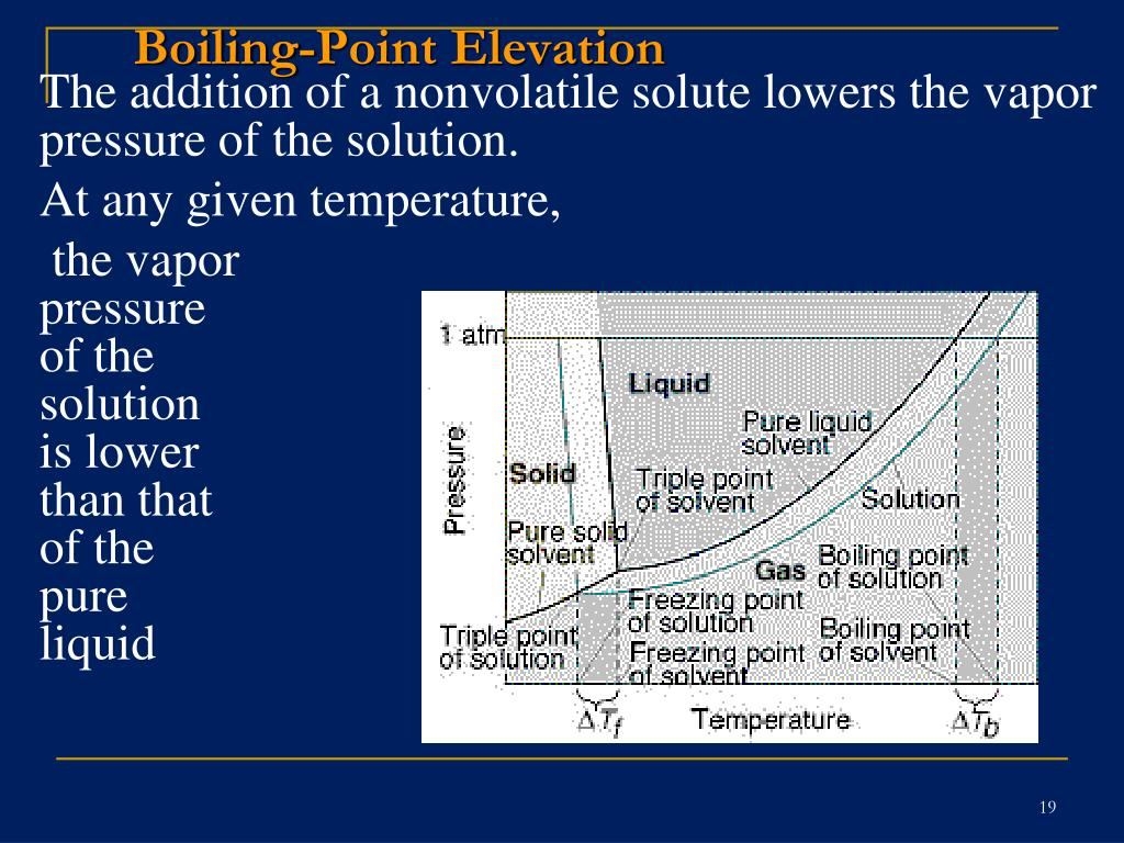 boiling point elevation Boiling point n 1 abbr bp a the temperature at which a liquid boils at a fixed pressure, especially under standard atmospheric conditions b the temperature at which the.