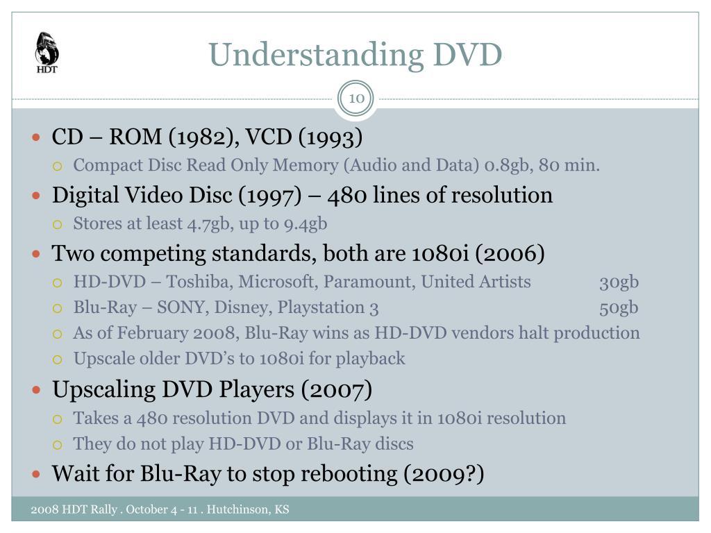 Understanding DVD