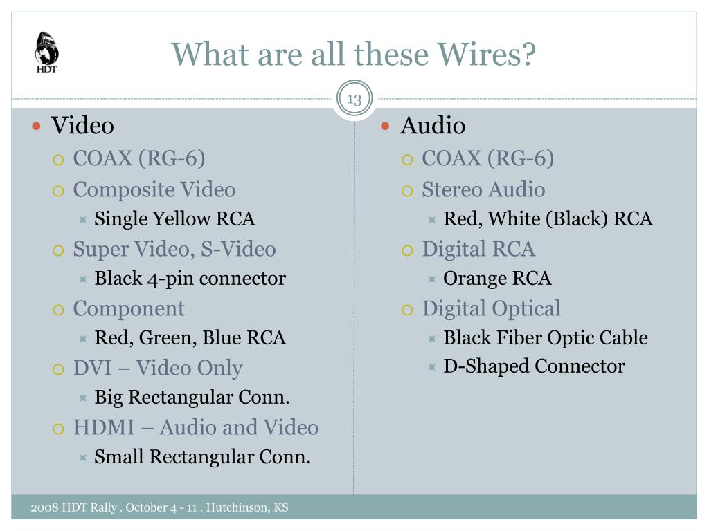 What are all these Wires?