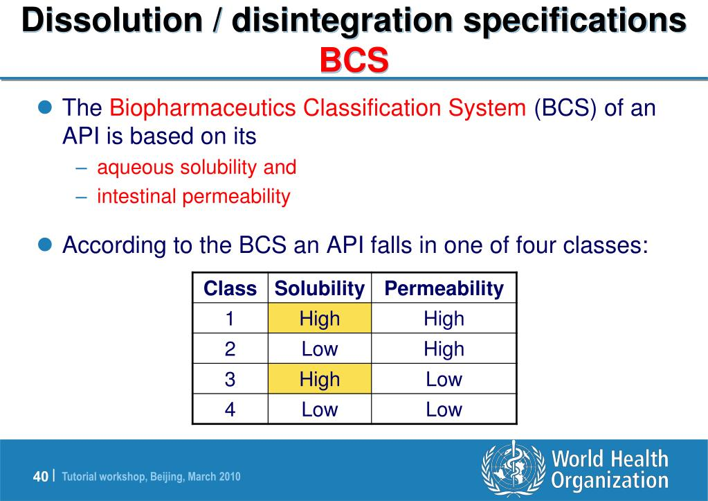 Dissolution / disintegration specifications