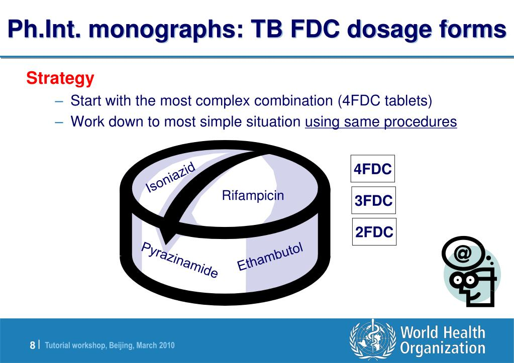 Ph.Int. monographs: TB FDC dosage forms