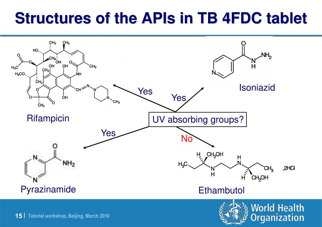 Structures of the APIs in TB 4FDC tablet