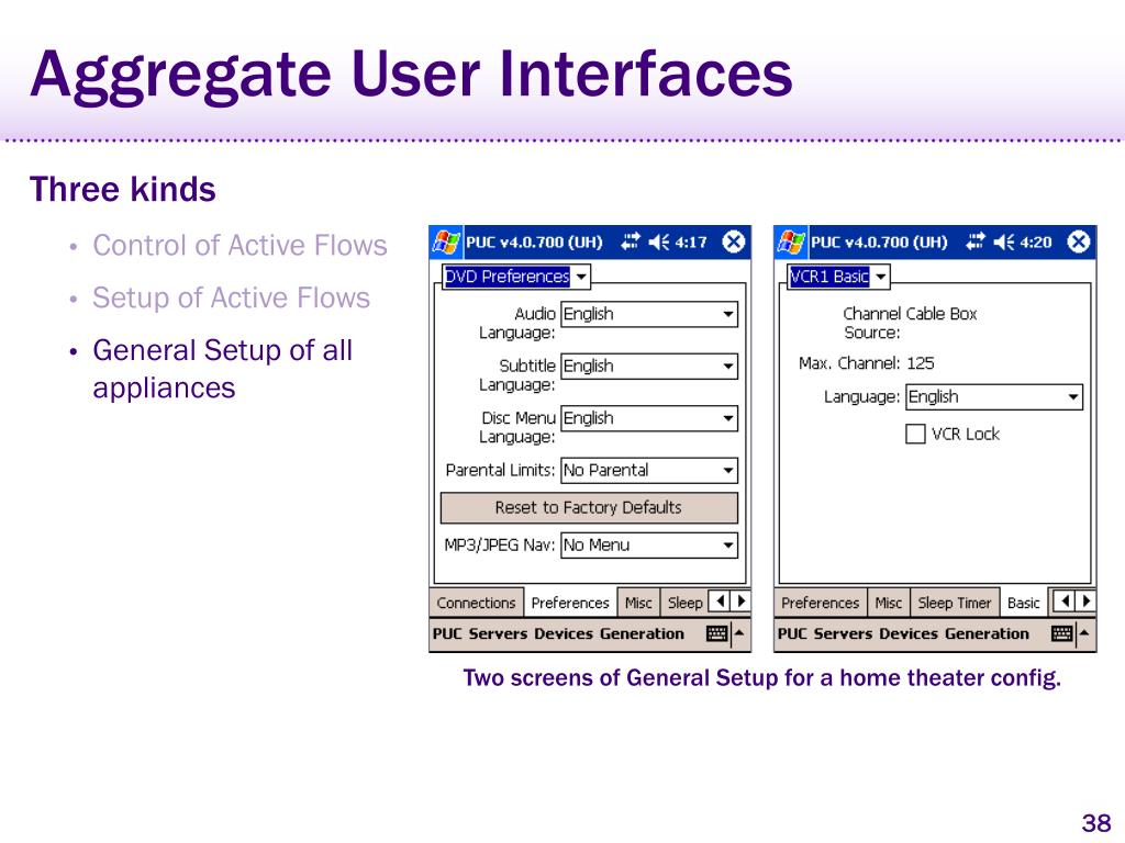 Aggregate User Interfaces