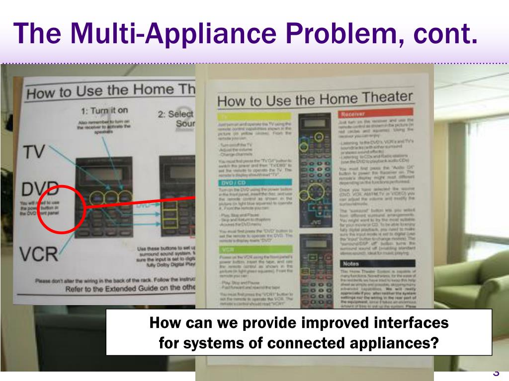 The Multi-Appliance Problem, cont.