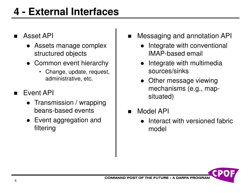 Asset API