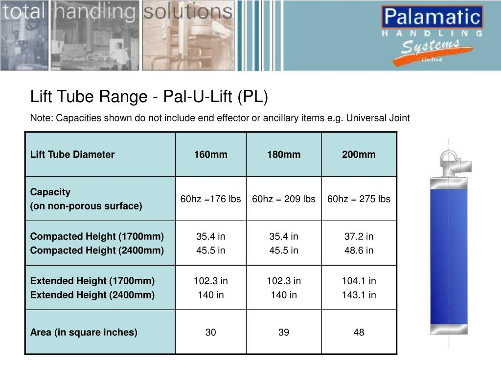 Lift Tube Range - Pal-U-Lift (PL)
