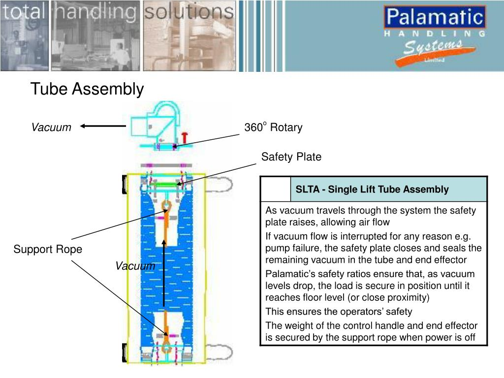 Tube Assembly
