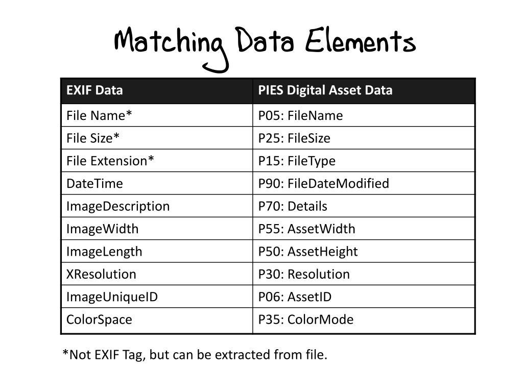 Matching Data Elements