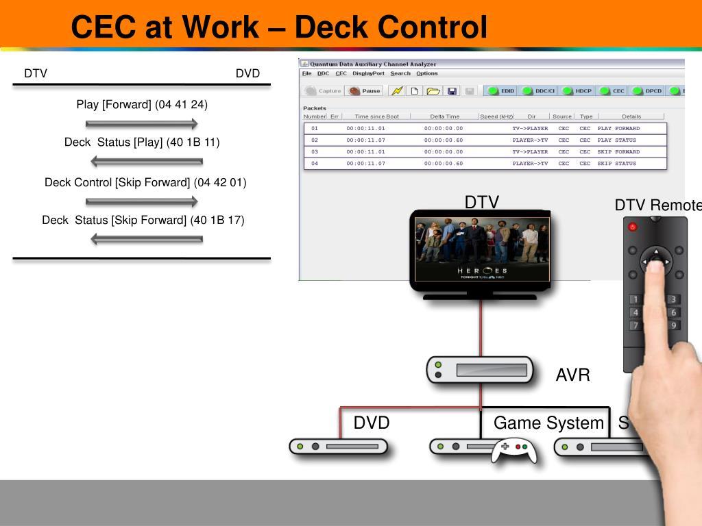CEC at Work – Deck Control
