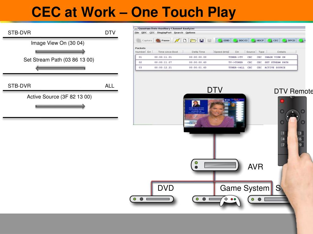 CEC at Work – One Touch Play