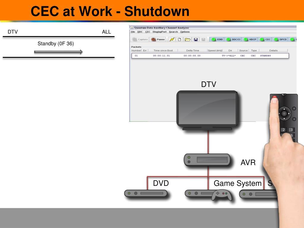 CEC at Work - Shutdown