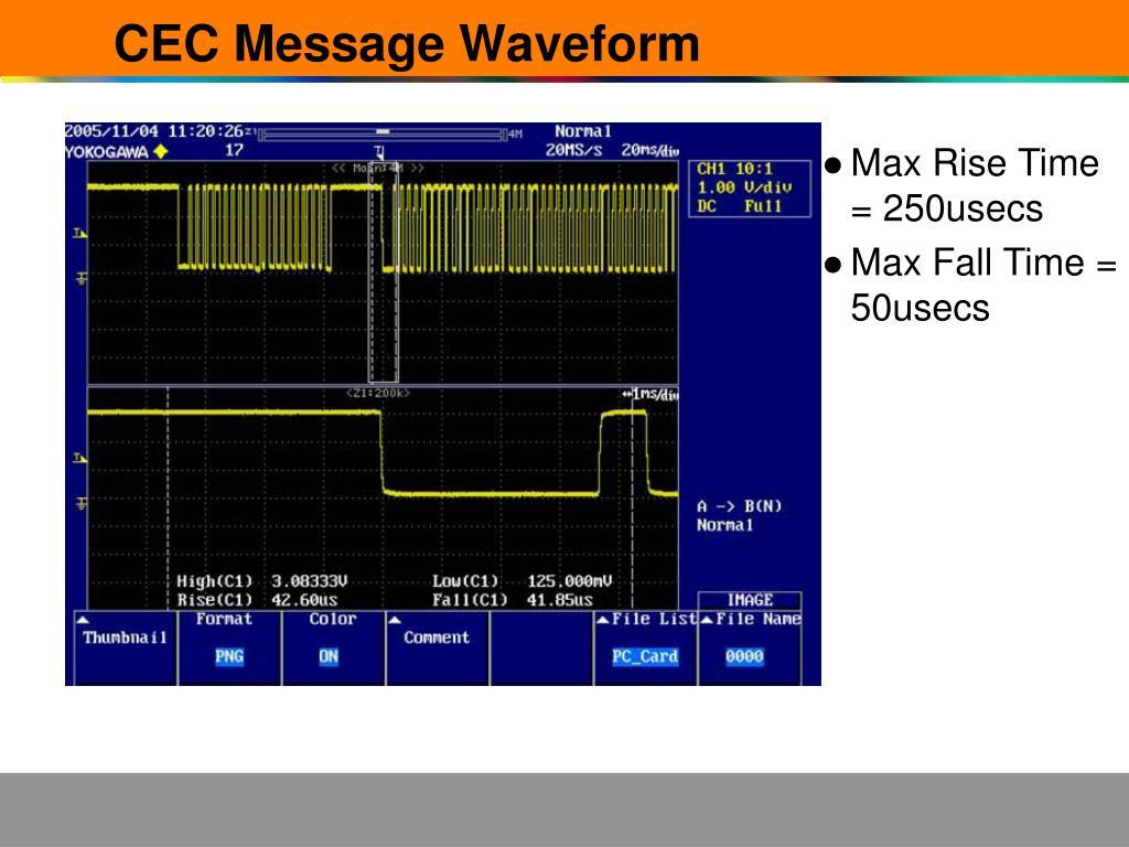CEC Message Waveform