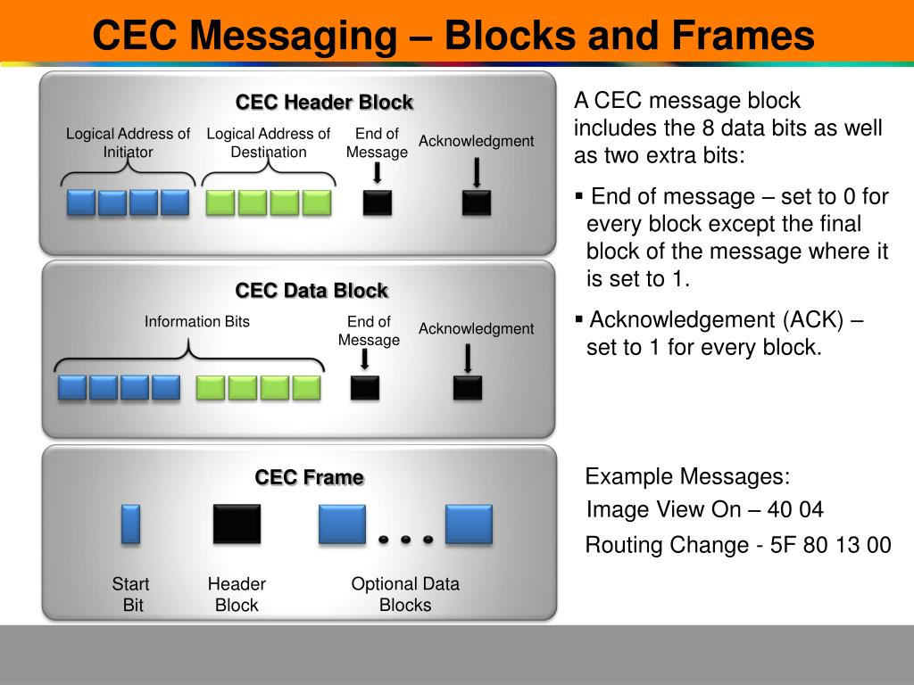 CEC Messaging – Blocks and Frames